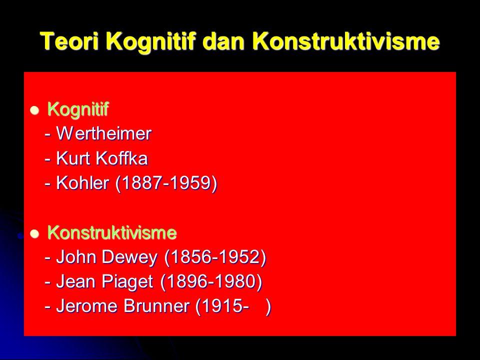 Teori Kognitif dan Konstruktivisme Kognitif Kognitif - Wertheimer - Wertheimer - Kurt Koffka - Kurt Koffka - Kohler (1887-1959) - Kohler (1887-1959) Konstruktivisme Konstruktivisme - John Dewey (1856-1952) - John Dewey (1856-1952) - Jean Piaget (1896-1980) - Jean Piaget (1896-1980) - Jerome Brunner (1915- ) - Jerome Brunner (1915- )