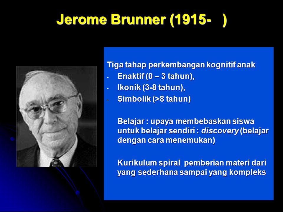 by FH Jerome Brunner (1915- ) Tiga tahap perkembangan kognitif anak - Enaktif (0 – 3 tahun), - Ikonik (3-8 tahun), - Simbolik (>8 tahun) Belajar : upaya membebaskan siswa untuk belajar sendiri : discovery (belajar dengan cara menemukan) Kurikulum spiral pemberian materi dari yang sederhana sampai yang kompleks