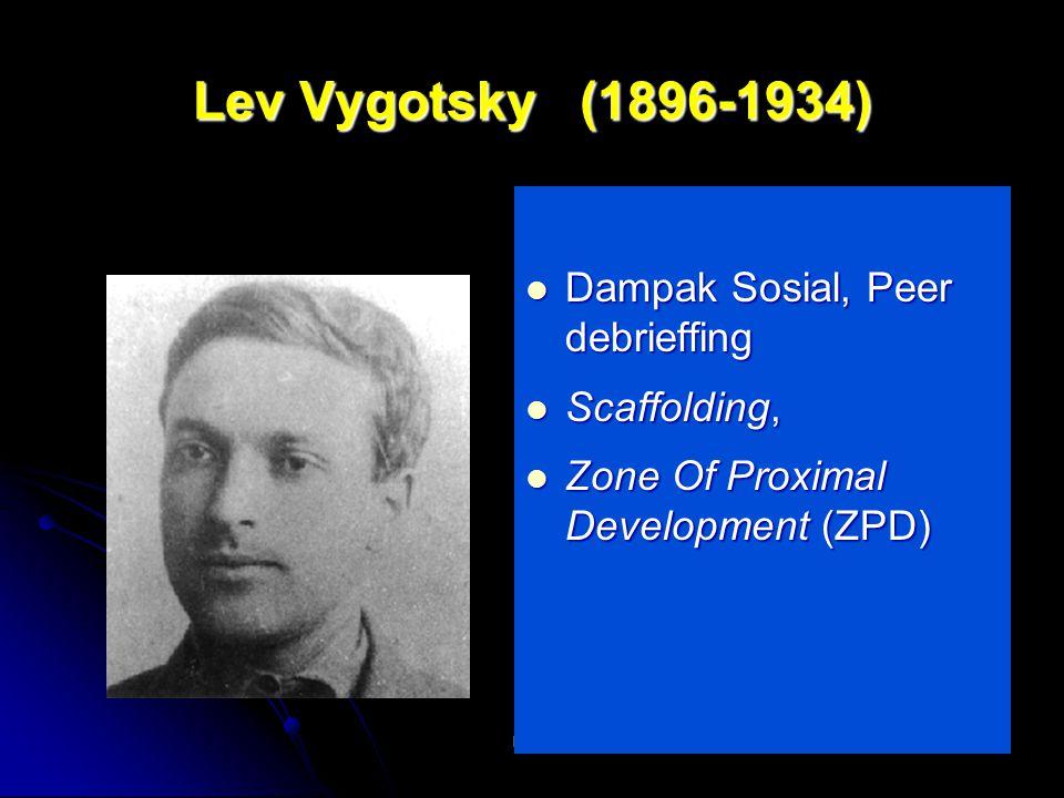 by FH Lev Vygotsky (1896-1934) Dampak Sosial, Peer debrieffing Dampak Sosial, Peer debrieffing Scaffolding, Scaffolding, Zone Of Proximal Development (ZPD) Zone Of Proximal Development (ZPD)