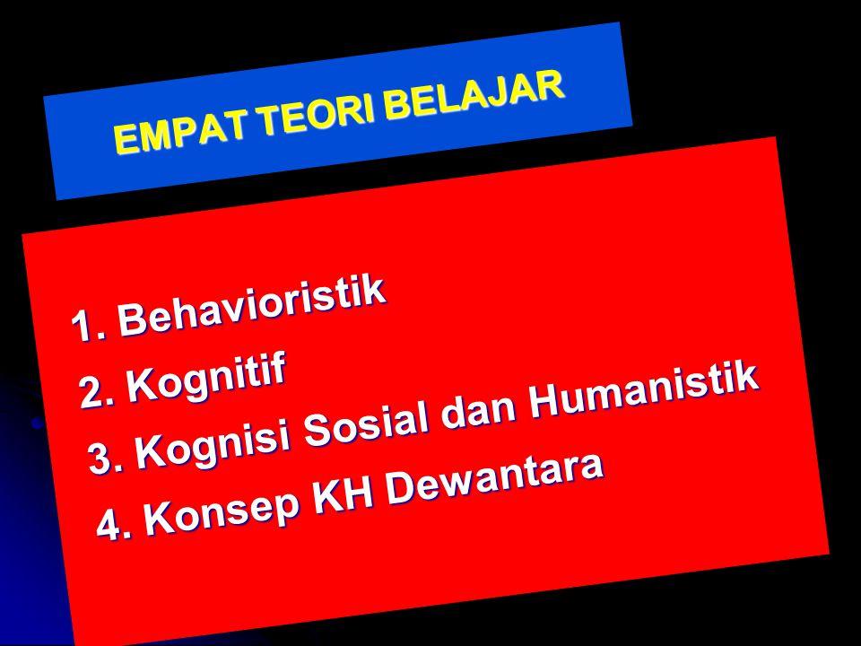 EMPAT TEORI BELAJAR 1.Behavioristik 2. Kognitif 3.