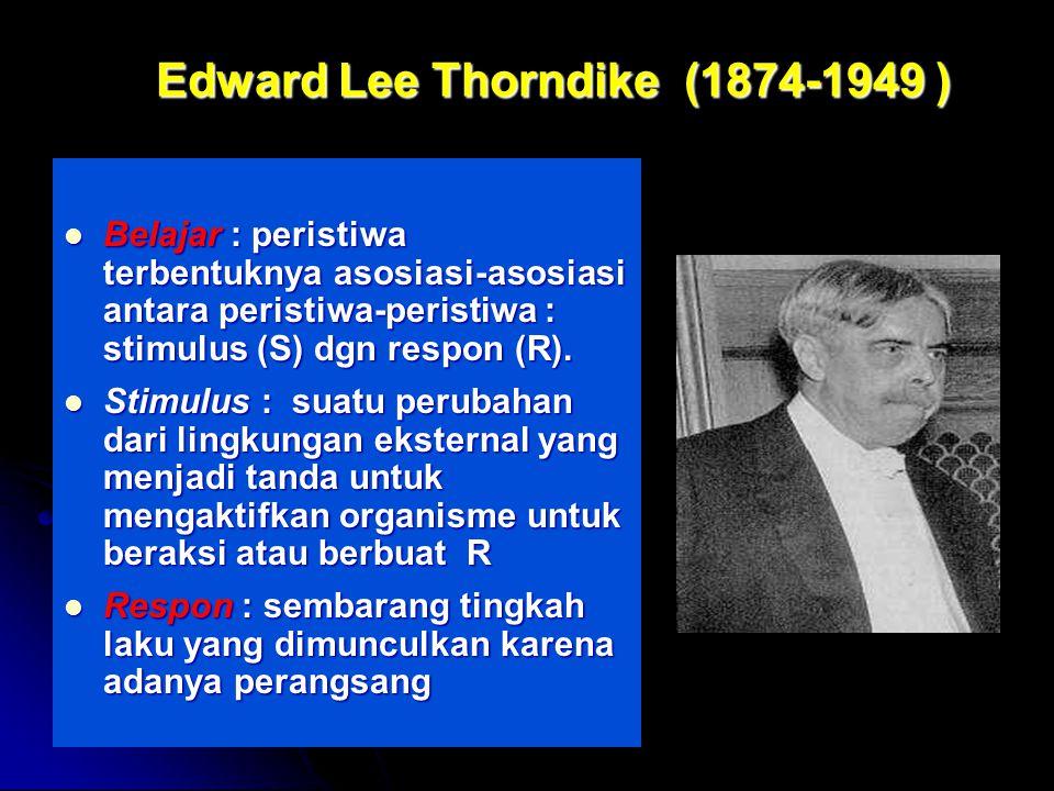 by FH Eksperimen Thorndike