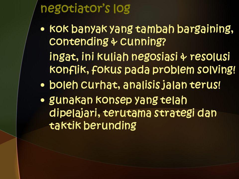 negotiator's log kok banyak yang tambah bargaining, contending & cunning.
