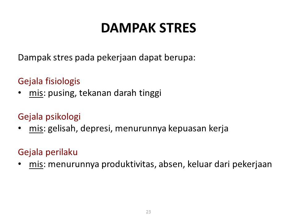 23 DAMPAK STRES Dampak stres pada pekerjaan dapat berupa: Gejala fisiologis mis: pusing, tekanan darah tinggi Gejala psikologi mis: gelisah, depresi,