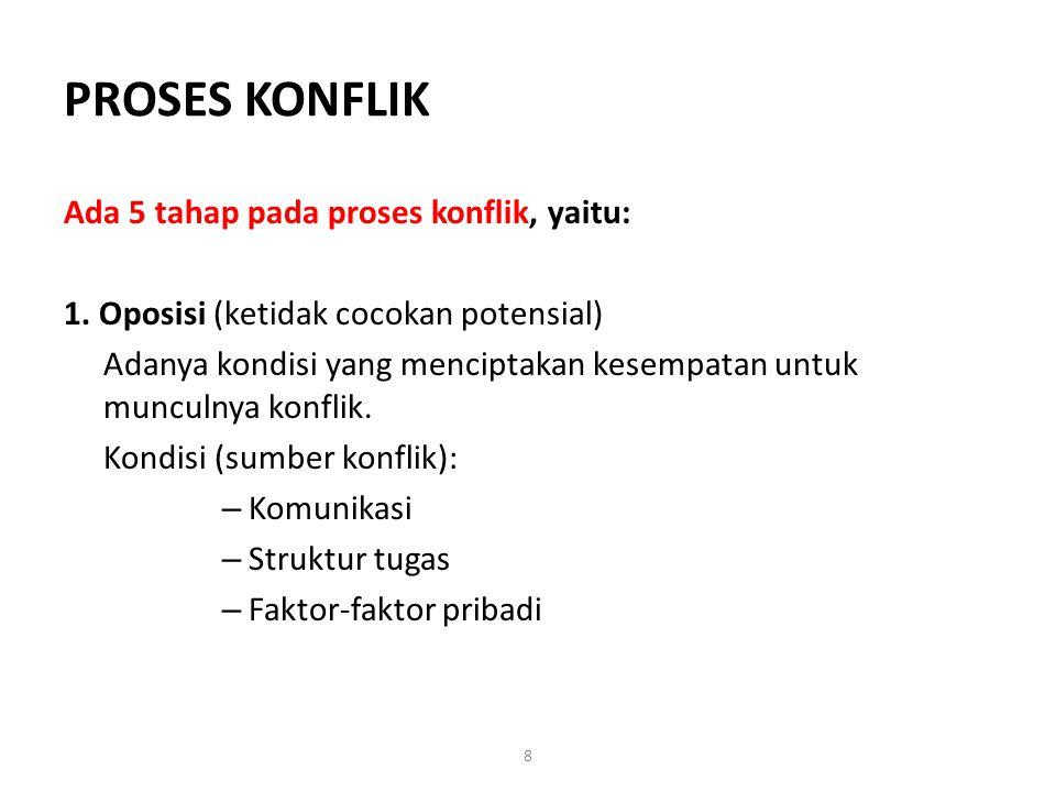 9 PROSES KONFLIK 2.