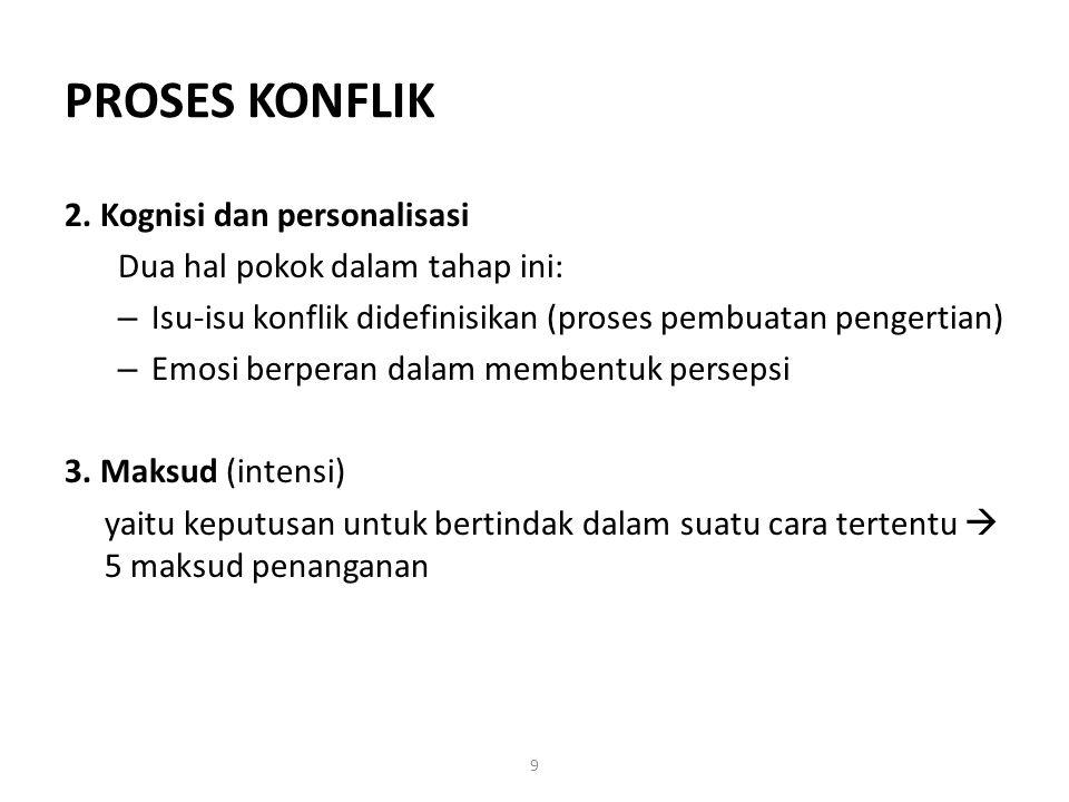 10 PROSES KONFLIK 4.