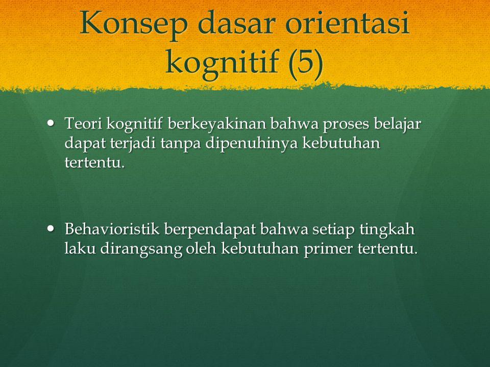 Konsep dasar orientasi kognitif (5) Teori kognitif berkeyakinan bahwa proses belajar dapat terjadi tanpa dipenuhinya kebutuhan tertentu. Teori kogniti