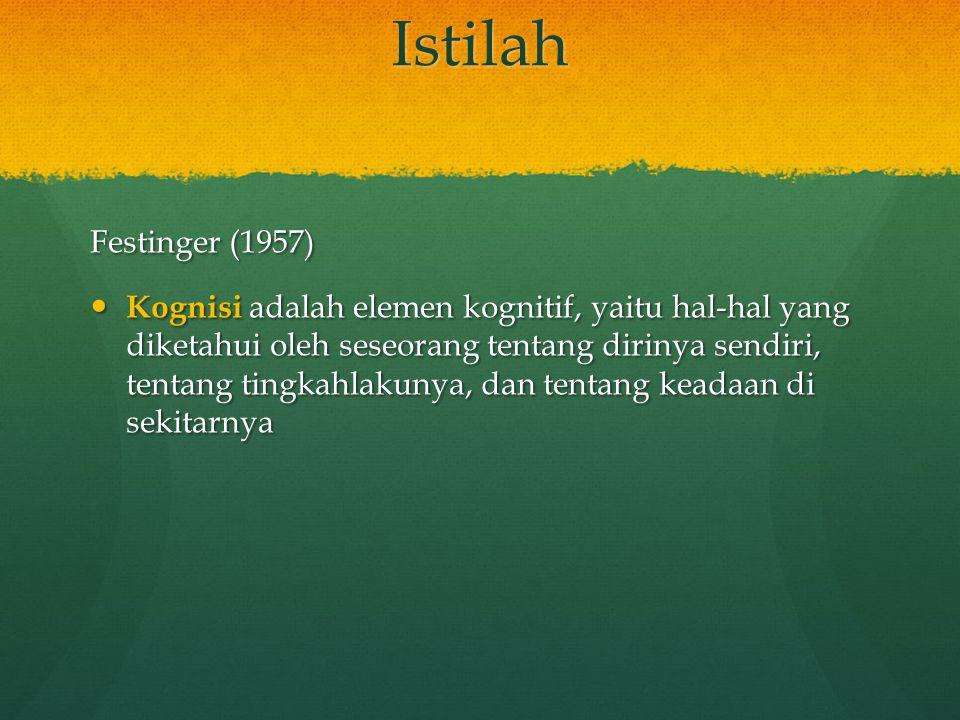 Istilah Festinger (1957) Kognisi adalah elemen kognitif, yaitu hal-hal yang diketahui oleh seseorang tentang dirinya sendiri, tentang tingkahlakunya,