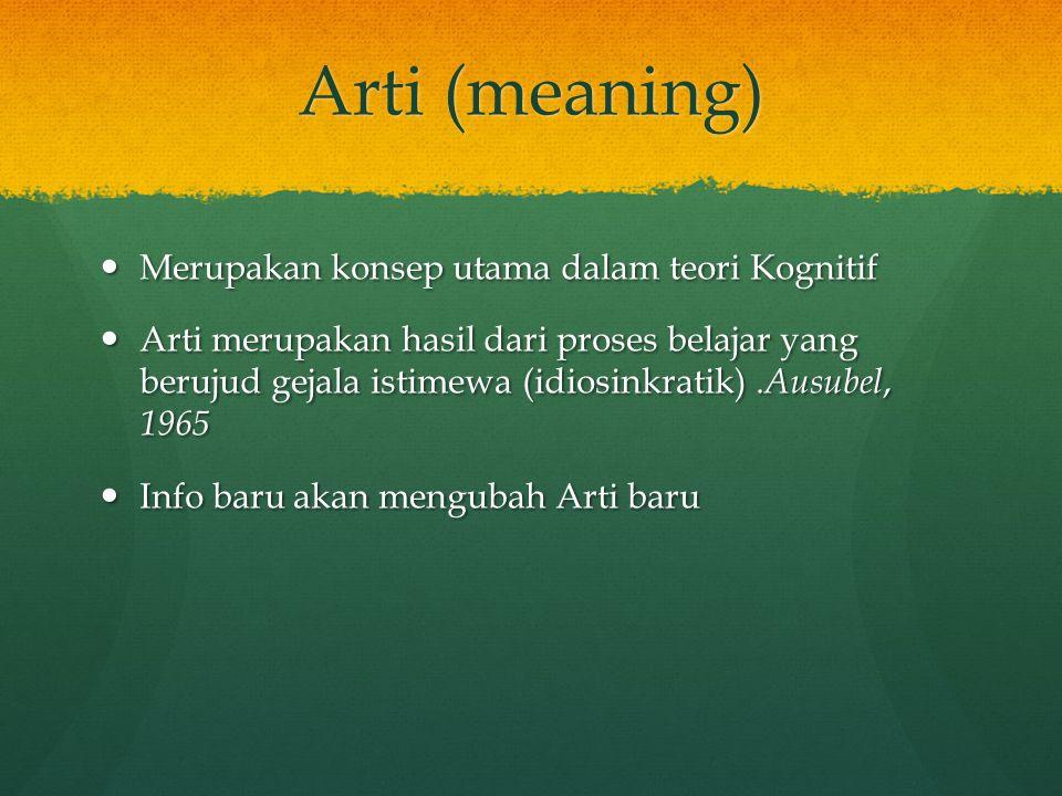 Arti (meaning) Merupakan konsep utama dalam teori Kognitif Merupakan konsep utama dalam teori Kognitif Arti merupakan hasil dari proses belajar yang b