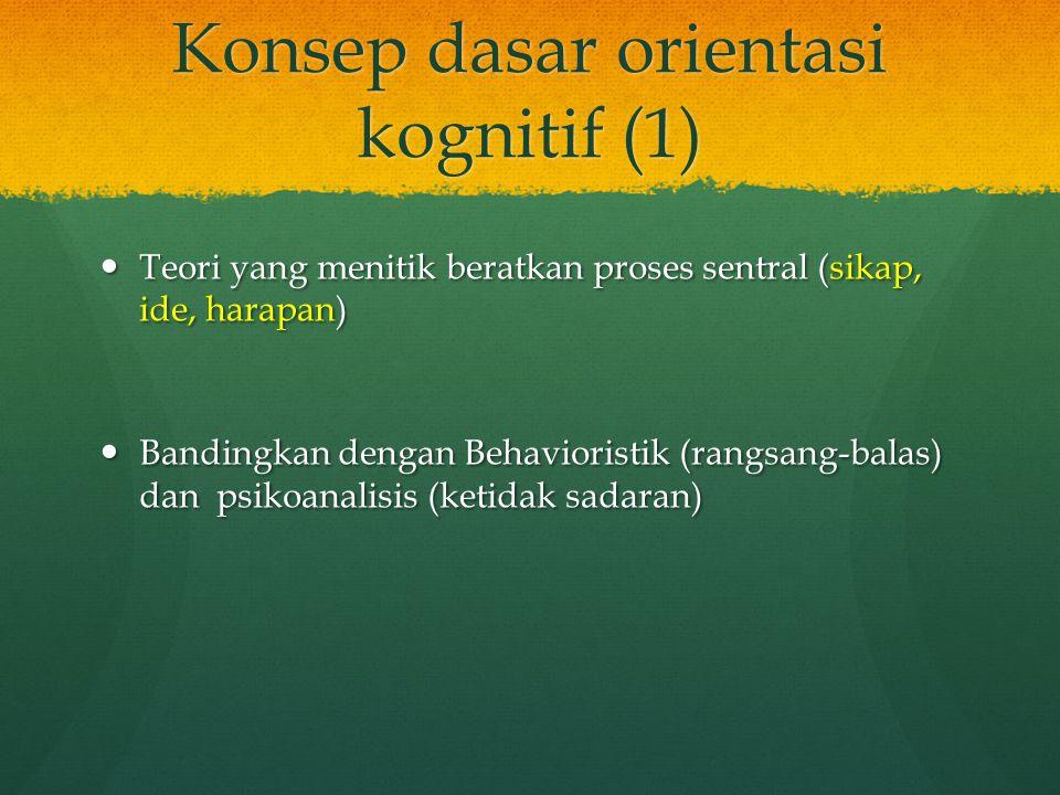 Konsep dasar orientasi kognitif (1) Teori yang menitik beratkan proses sentral (sikap, ide, harapan) Teori yang menitik beratkan proses sentral (sikap