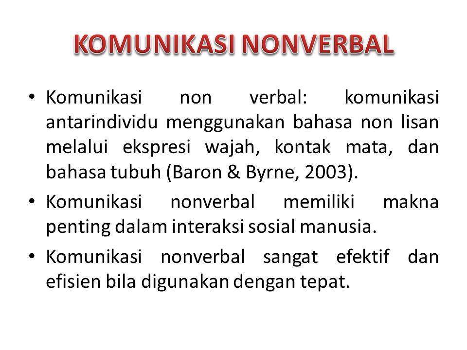 Komunikasi non verbal: komunikasi antarindividu menggunakan bahasa non lisan melalui ekspresi wajah, kontak mata, dan bahasa tubuh (Baron & Byrne, 200