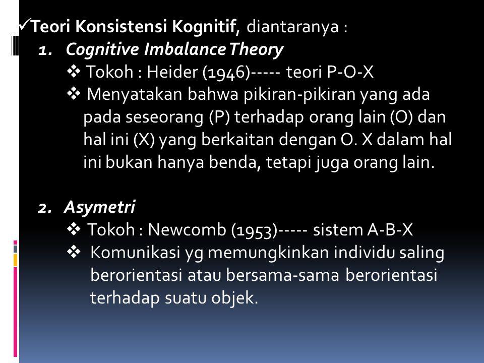 Teori Konsistensi Kognitif, diantaranya : 1.Cognitive Imbalance Theory  Tokoh : Heider (1946)----- teori P-O-X  Menyatakan bahwa pikiran-pikiran yan