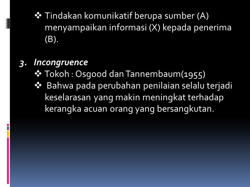  Tindakan komunikatif berupa sumber (A) menyampaikan informasi (X) kepada penerima (B). 3.Incongruence  Tokoh : Osgood dan Tannembaum(1955)  Bahwa