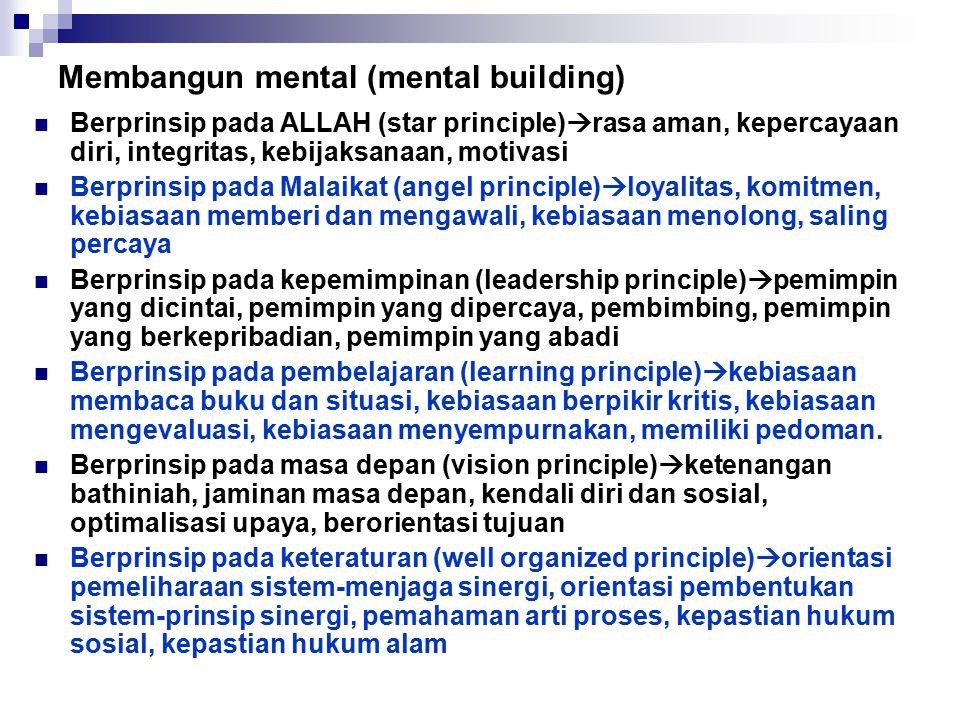 Membangun mental (mental building) Berprinsip pada ALLAH (star principle)  rasa aman, kepercayaan diri, integritas, kebijaksanaan, motivasi Berprinsi