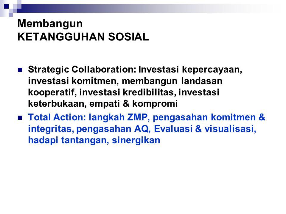 Membangun KETANGGUHAN SOSIAL Strategic Collaboration: Investasi kepercayaan, investasi komitmen, membangun landasan kooperatif, investasi kredibilitas