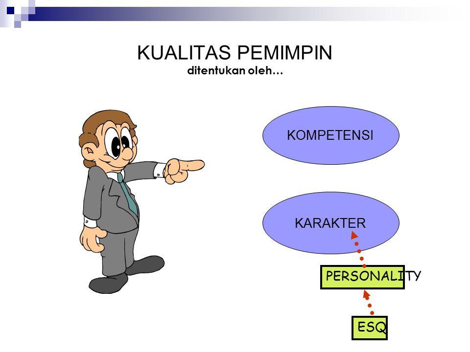 KUALITAS PEMIMPIN ditentukan oleh… KOMPETENSI KARAKTER PERSONALITY ESQ
