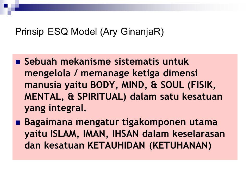 Prinsip ESQ Model (Ary GinanjaR) Sebuah mekanisme sistematis untuk mengelola / memanage ketiga dimensi manusia yaitu BODY, MIND, & SOUL (FISIK, MENTAL