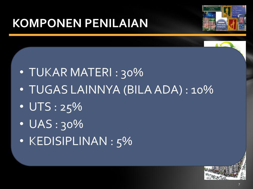 7 KOMPONEN PENILAIAN TUKAR MATERI : 30% TUGAS LAINNYA (BILA ADA) : 10% UTS : 25% UAS : 30% KEDISIPLINAN : 5%