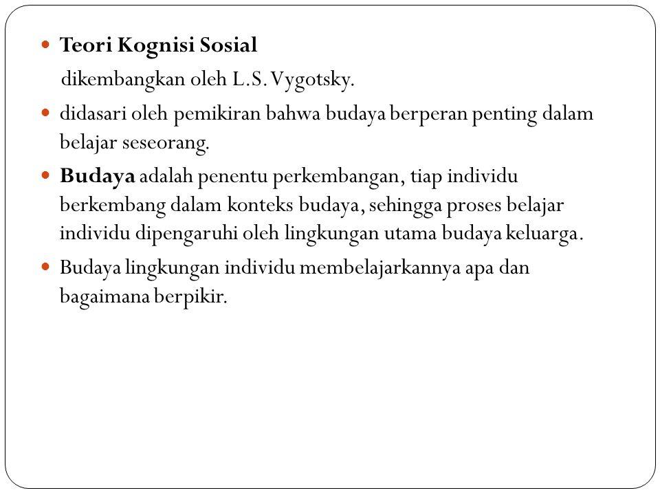 Teori Kognisi Sosial dikembangkan oleh L.S. Vygotsky. didasari oleh pemikiran bahwa budaya berperan penting dalam belajar seseorang. Budaya adalah pen