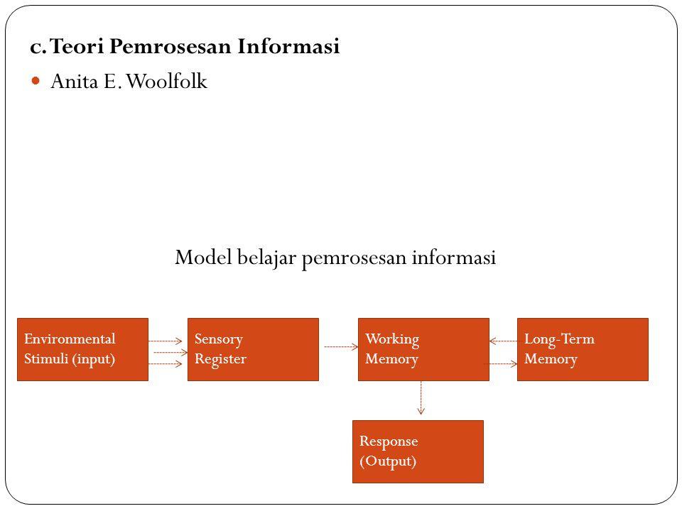 c. Teori Pemrosesan Informasi Anita E. Woolfolk Model belajar pemrosesan informasi Environmental Stimuli (input) Sensory Register Working Memory Long-