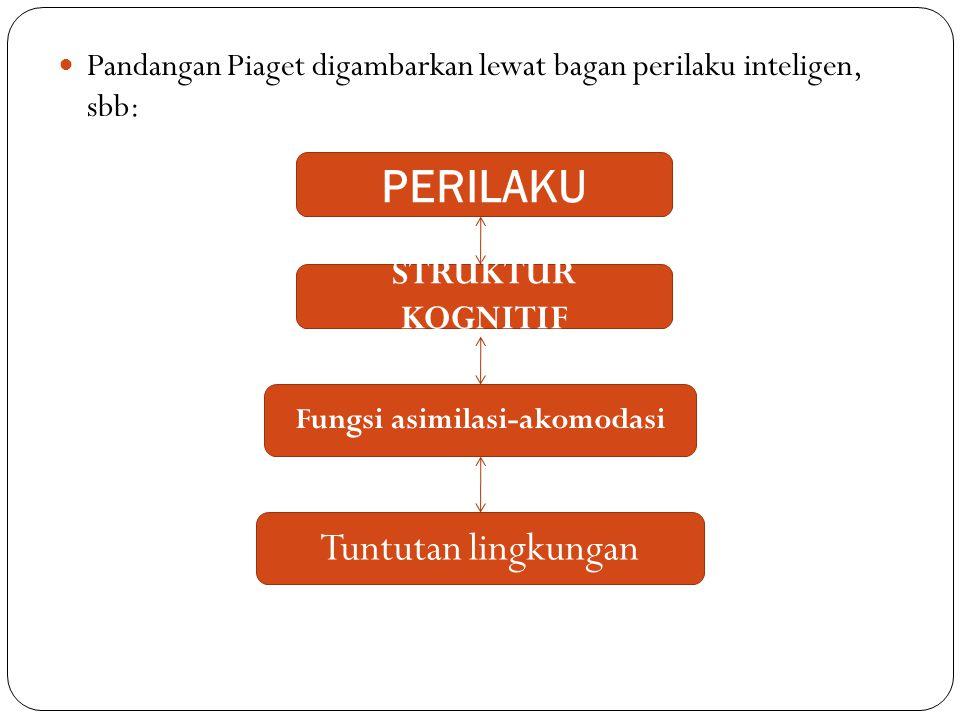 proses belajar ini tersedia tiga taraf struktural sistem informasi, yaitu: 1).