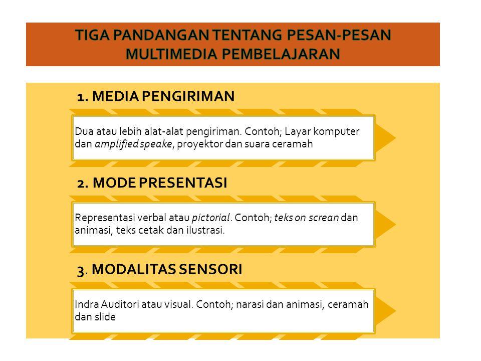 1.MEDIA PENGIRIMAN Dua atau lebih alat-alat pengiriman.