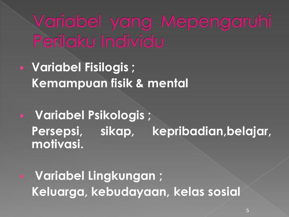  Variabel Fisilogis ; Kemampuan fisik & mental  Variabel Psikologis ; Persepsi, sikap, kepribadian,belajar, motivasi.  Variabel Lingkungan ; Keluar