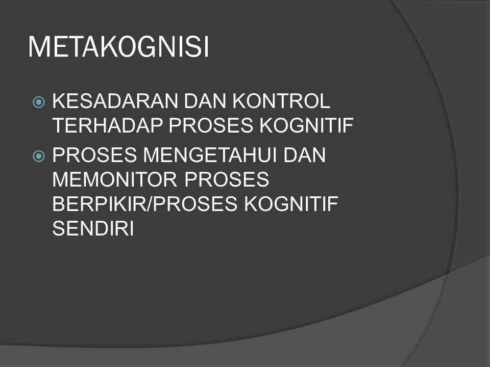 METAKOGNISI  KESADARAN DAN KONTROL TERHADAP PROSES KOGNITIF  PROSES MENGETAHUI DAN MEMONITOR PROSES BERPIKIR/PROSES KOGNITIF SENDIRI