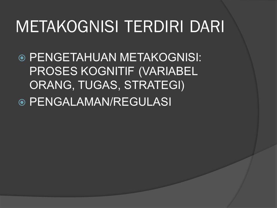 METAKOGNISI TERDIRI DARI  PENGETAHUAN METAKOGNISI: PROSES KOGNITIF (VARIABEL ORANG, TUGAS, STRATEGI)  PENGALAMAN/REGULASI