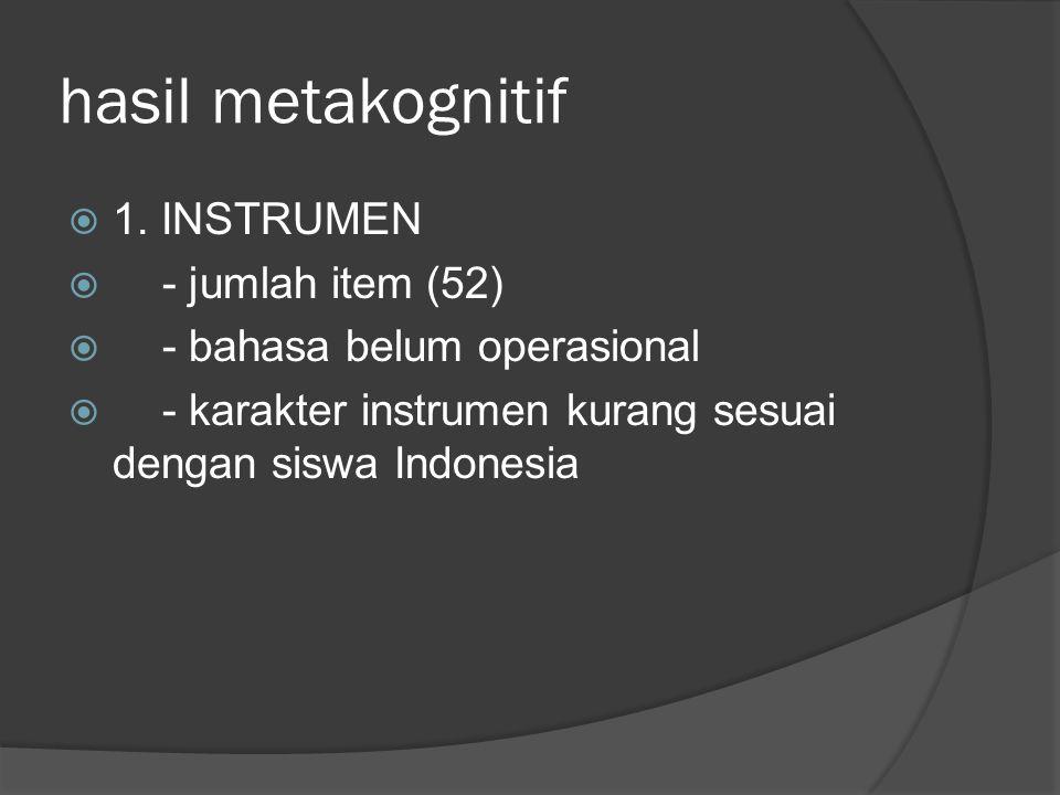 hasil metakognitif  1. INSTRUMEN  - jumlah item (52)  - bahasa belum operasional  - karakter instrumen kurang sesuai dengan siswa Indonesia