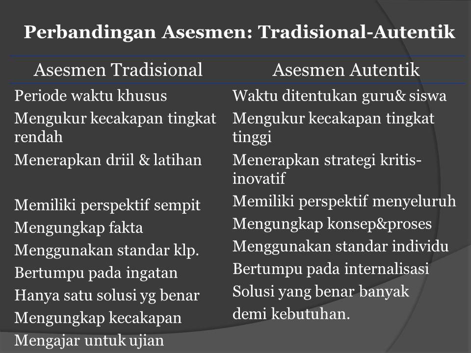 Asesmen TradisionalAsesmen Autentik Periode waktu khusus Mengukur kecakapan tingkat rendah Menerapkan driil & latihan Memiliki perspektif sempit Mengu