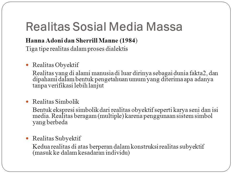 Realitas Sosial Media Massa Hanna Adoni dan Sherrill Manne (1984) Tiga tipe realitas dalam proses dialektis Realitas Obyektif Realitas yang di alami m