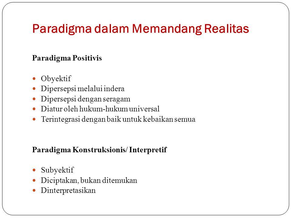 Paradigma dalam Memandang Realitas Paradigma Positivis Obyektif Dipersepsi melalui indera Dipersepsi dengan seragam Diatur oleh hukum-hukum universal