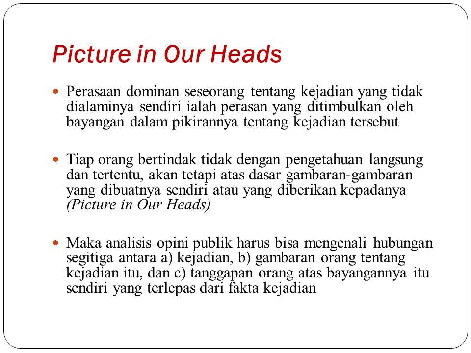 Picture in Our Heads Perasaan dominan seseorang tentang kejadian yang tidak dialaminya sendiri ialah perasan yang ditimbulkan oleh bayangan dalam piki