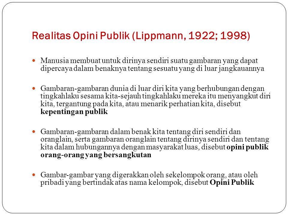 Realitas Opini Publik (Lippmann, 1922; 1998) Manusia membuat untuk dirinya sendiri suatu gambaran yang dapat dipercaya dalam benaknya tentang sesuatu