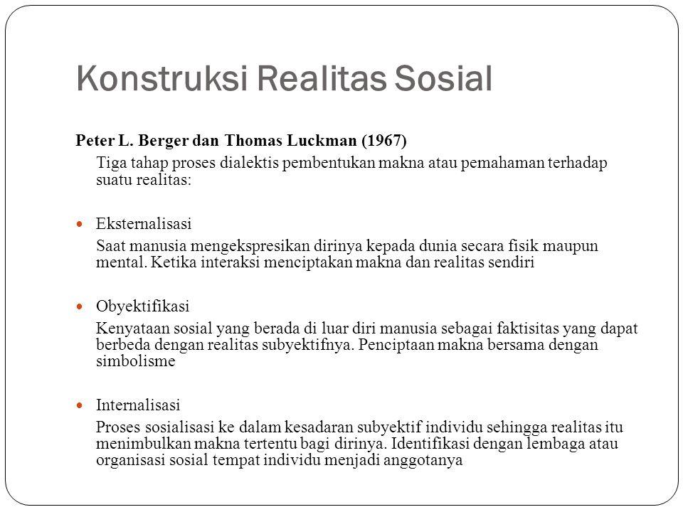 Konstruksi Realitas Sosial Peter L. Berger dan Thomas Luckman (1967) Tiga tahap proses dialektis pembentukan makna atau pemahaman terhadap suatu reali