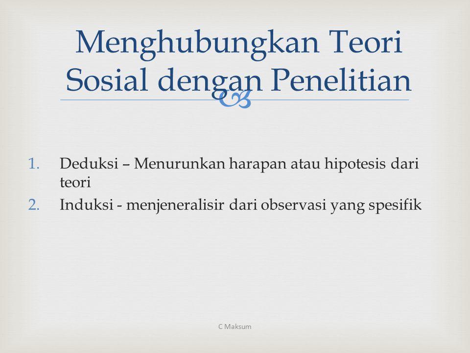  Menghubungkan Teori Sosial dengan Penelitian 1.Deduksi – Menurunkan harapan atau hipotesis dari teori 2.Induksi - menjeneralisir dari observasi yang