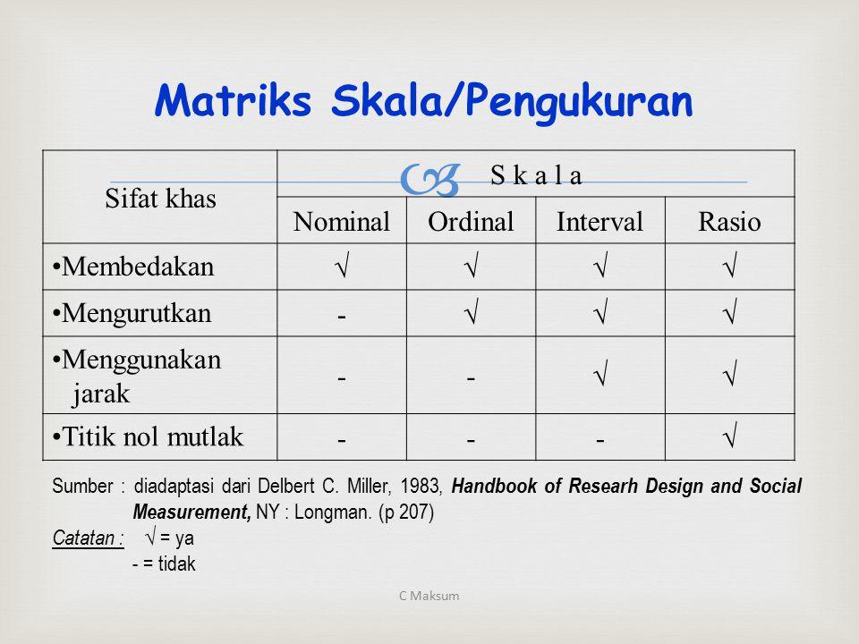  Matriks Skala/Pengukuran C Maksum Sifat khas S k a l a NominalOrdinalIntervalRasio Membedakan √√√√ Mengurutkan -√√√ Menggunakan jarak --√√ Titik nol