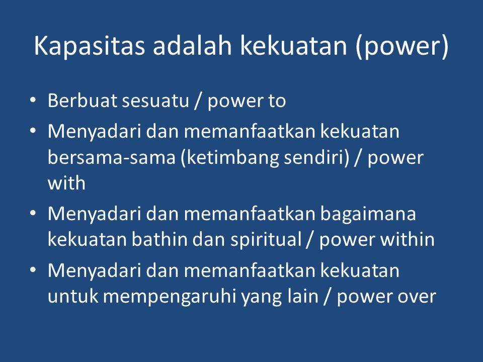 Kapasitas adalah kekuatan (power) Berbuat sesuatu / power to Menyadari dan memanfaatkan kekuatan bersama-sama (ketimbang sendiri) / power with Menyadari dan memanfaatkan bagaimana kekuatan bathin dan spiritual / power within Menyadari dan memanfaatkan kekuatan untuk mempengaruhi yang lain / power over