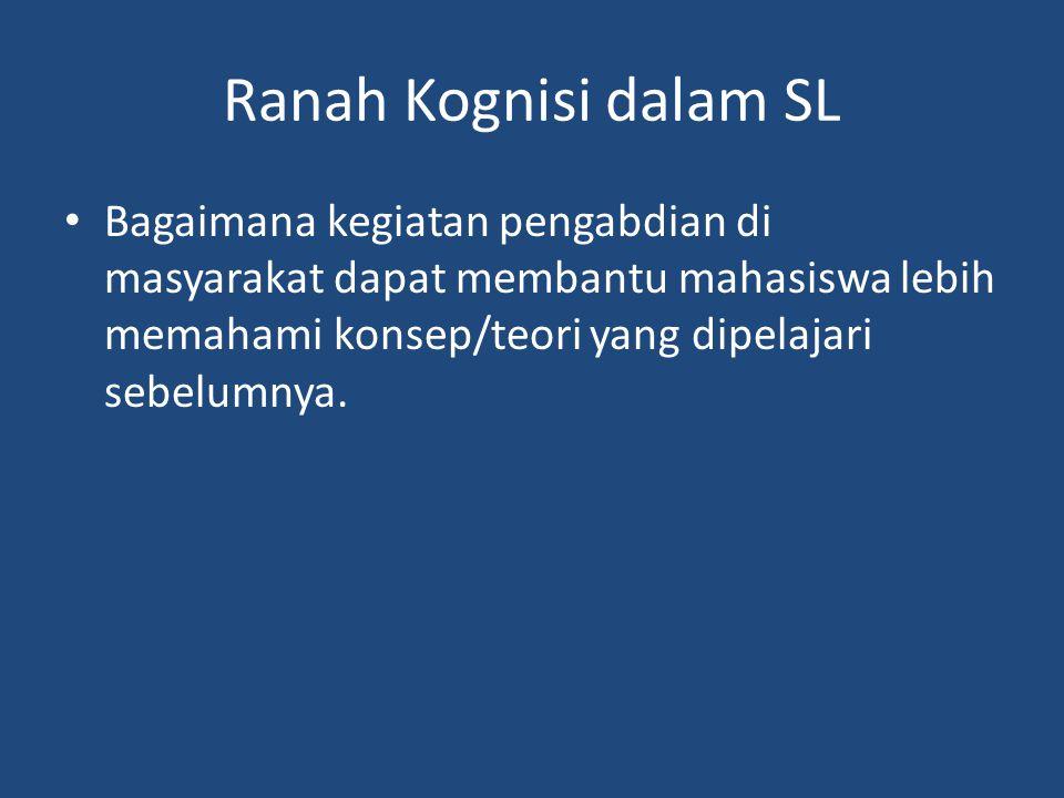 Ranah Kognisi dalam SL Bagaimana kegiatan pengabdian di masyarakat dapat membantu mahasiswa lebih memahami konsep/teori yang dipelajari sebelumnya.