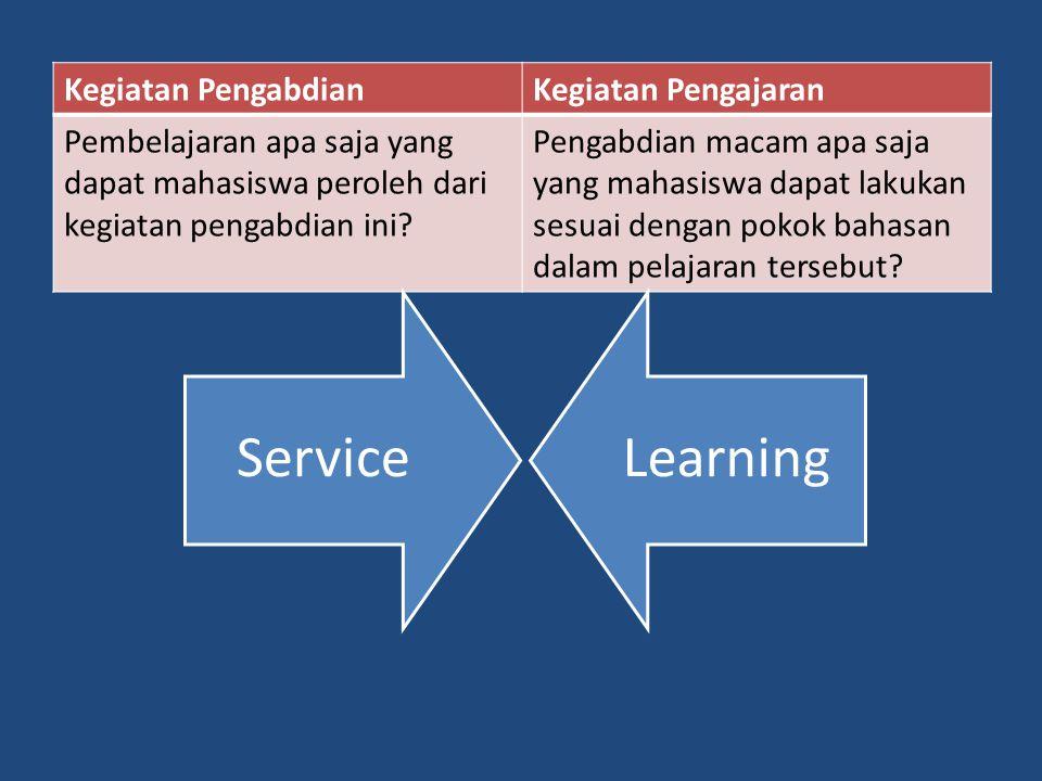 Kegiatan PengabdianKegiatan Pengajaran Pembelajaran apa saja yang dapat mahasiswa peroleh dari kegiatan pengabdian ini? Pengabdian macam apa saja yang