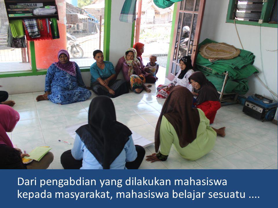 Konteks Sosial Isyu.atau masalah yang dihadapi. Kemampuan komunitas menghadapi masalah tersebut.