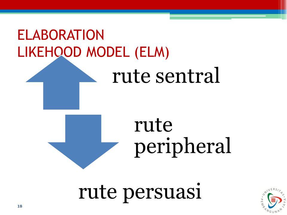ELABORATION LIKEHOOD MODEL (ELM) rute persuasi 18 rute sentral rute peripheral