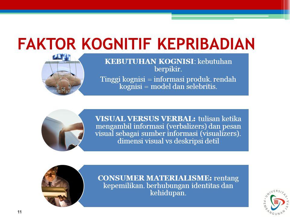 FAKTOR KOGNITIF KEPRIBADIAN 11 KEBUTUHAN KOGNISI: kebutuhan berpikir. Tinggi kognisi = informasi produk. rendah kognisi = model dan selebritis. VISUAL