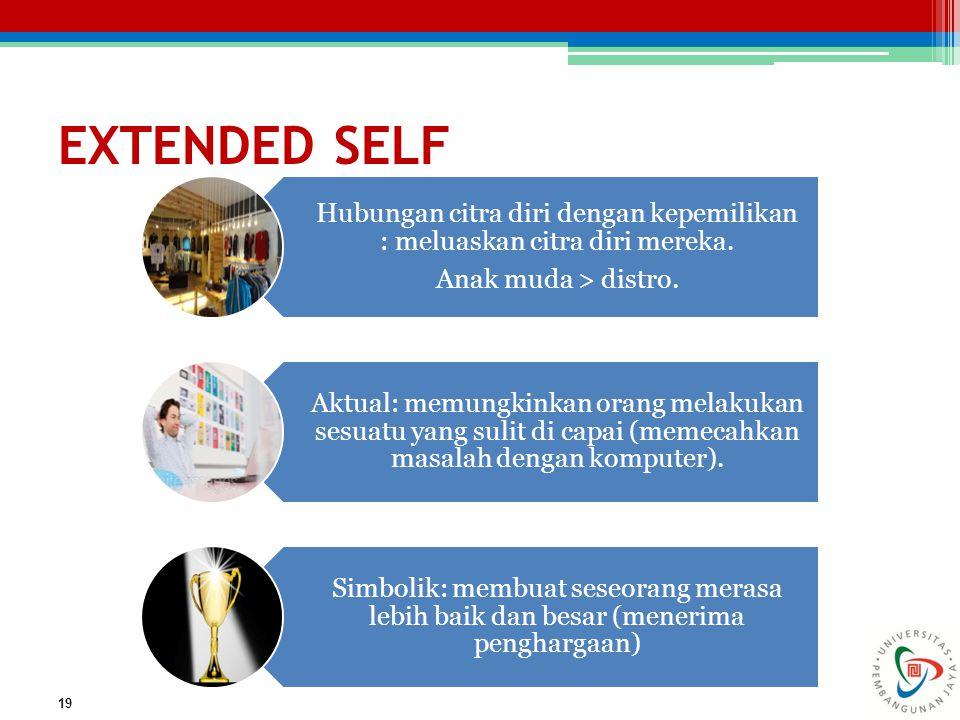EXTENDED SELF 19 Hubungan citra diri dengan kepemilikan : meluaskan citra diri mereka. Anak muda > distro. Aktual: memungkinkan orang melakukan sesuat