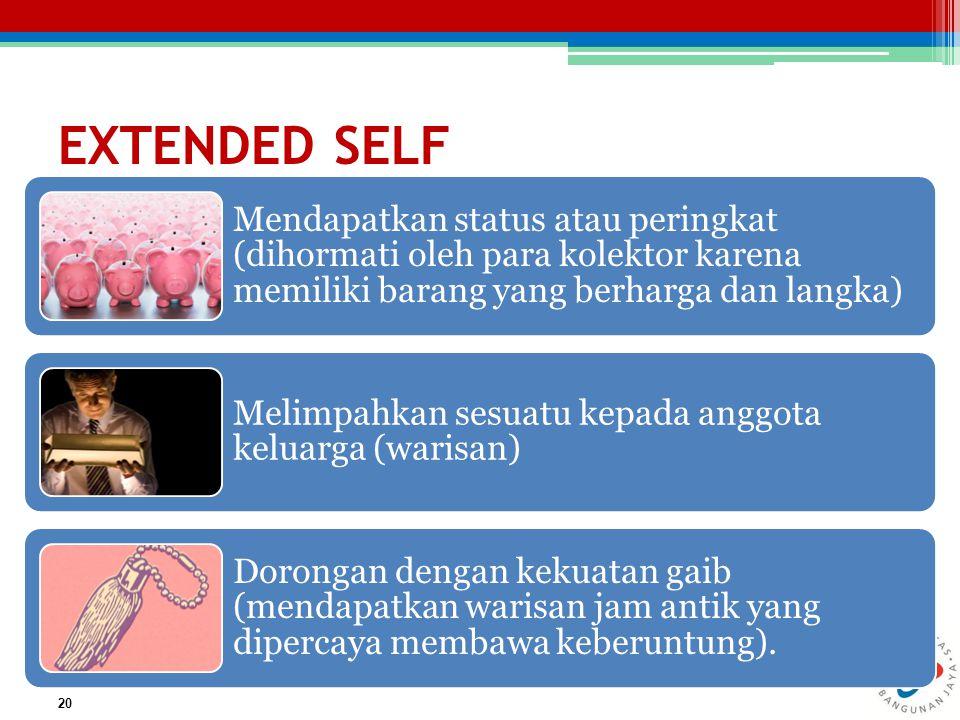 EXTENDED SELF 20 Mendapatkan status atau peringkat (dihormati oleh para kolektor karena memiliki barang yang berharga dan langka) Melimpahkan sesuatu