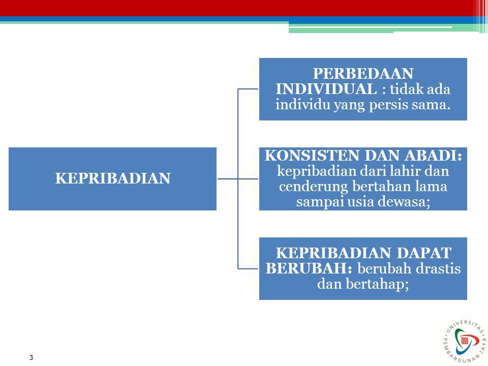 3 KEPRIBADIAN PERBEDAAN INDIVIDUAL : tidak ada individu yang persis sama. KONSISTEN DAN ABADI: kepribadian dari lahir dan cenderung bertahan lama samp