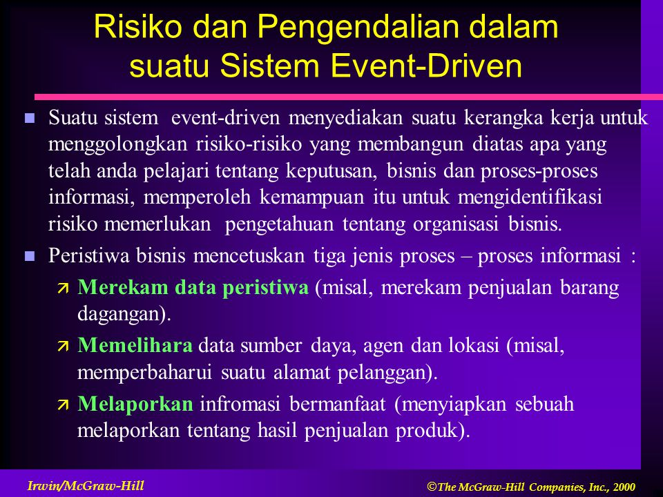  The McGraw-Hill Companies, Inc., 2000 Irwin/McGraw-Hill Risiko dan Pengendalian dalam suatu Sistem Event-Driven n Suatu sistem event-driven menyedi