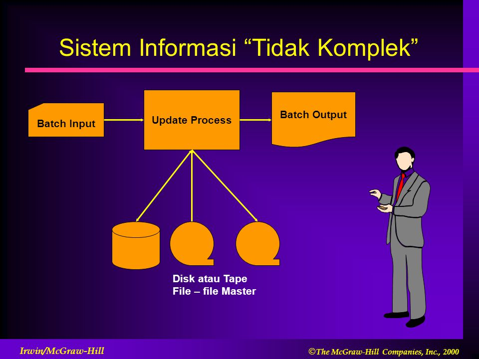" The McGraw-Hill Companies, Inc., 2000 Irwin/McGraw-Hill Disk atau Tape File – file Master Sistem Informasi ""Tidak Komplek"" Batch Input Update Proce"