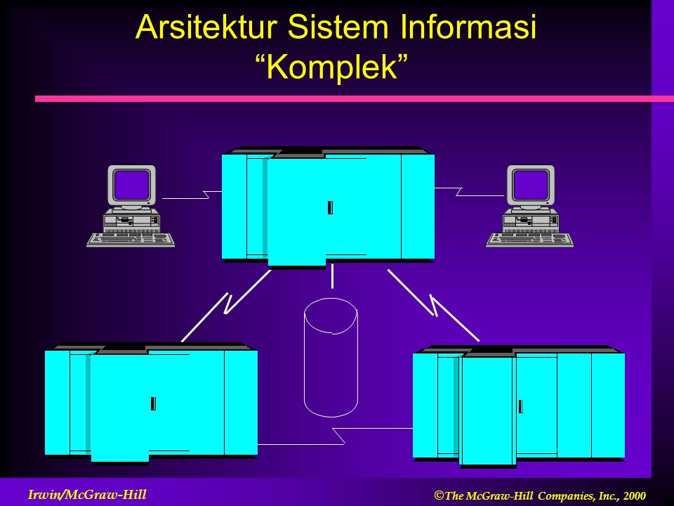" The McGraw-Hill Companies, Inc., 2000 Irwin/McGraw-Hill Arsitektur Sistem Informasi ""Komplek"""