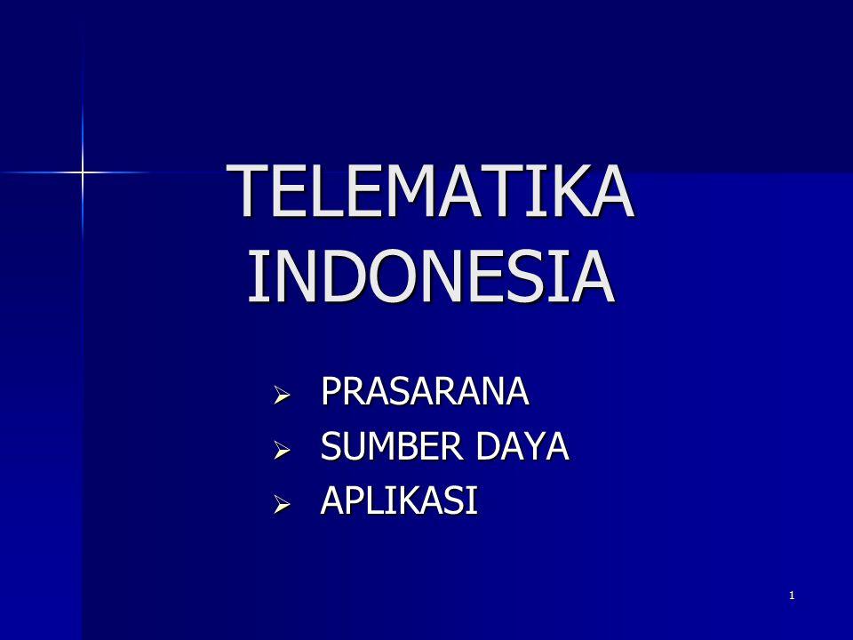 1 TELEMATIKA INDONESIA  PRASARANA  SUMBER DAYA  APLIKASI